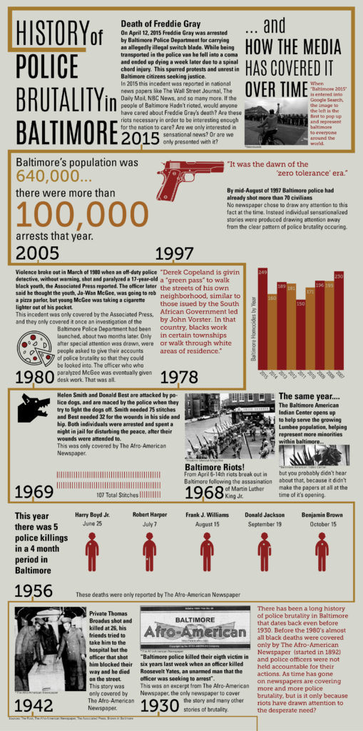 Police Brutality Infographic3small